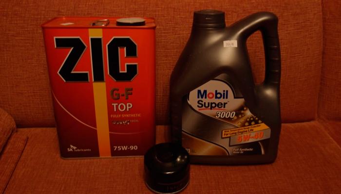zic-75w90