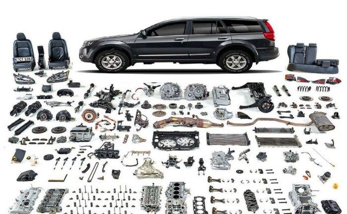 Устройство и описание внутренних систем автомобиля