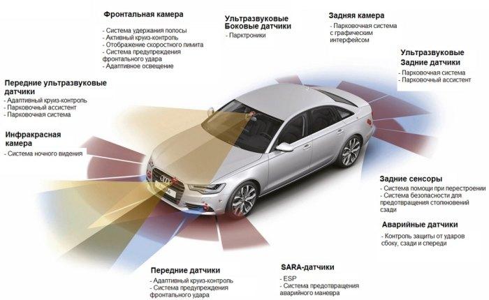 энциклопедия машины